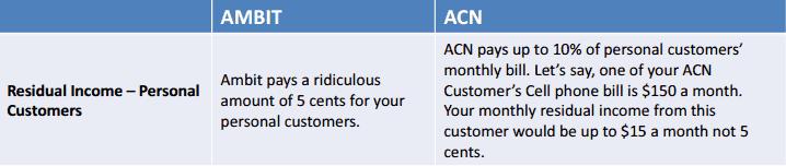 ambit-versus-acn-fiction-person-commission